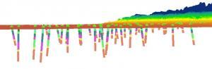 Construction of 2D and 3D images of wellsՀորատանցքերի երկչափ (2D) և եռաչափ (3D) պատկերների կառուցում